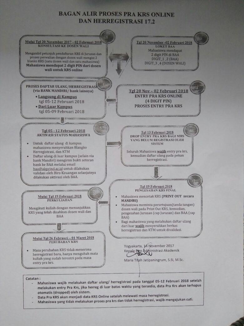 Pra KRS Semester Genap 2017/2018